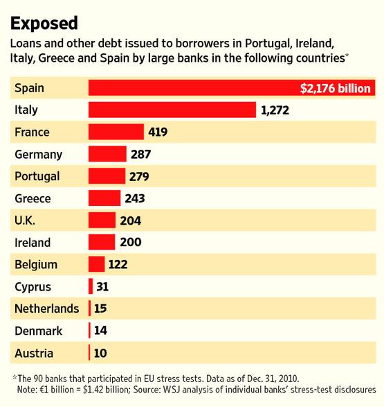 Finansministrarna det har racker inte grekland