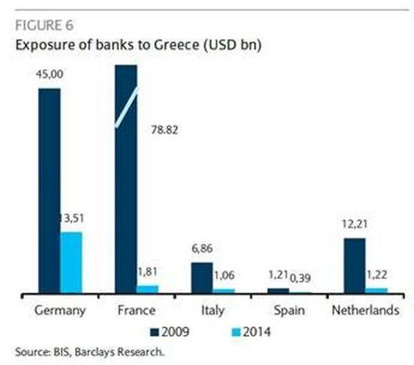 Inte en cent till skuldsatta berlin